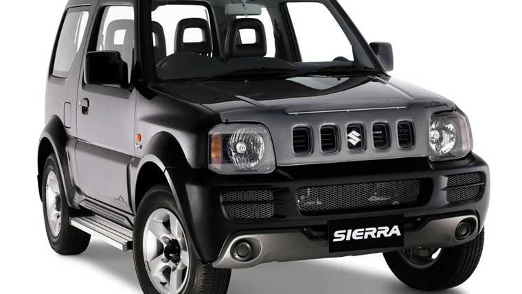 Suzuki Jimny Latest Prices Best Deals Specifications News And