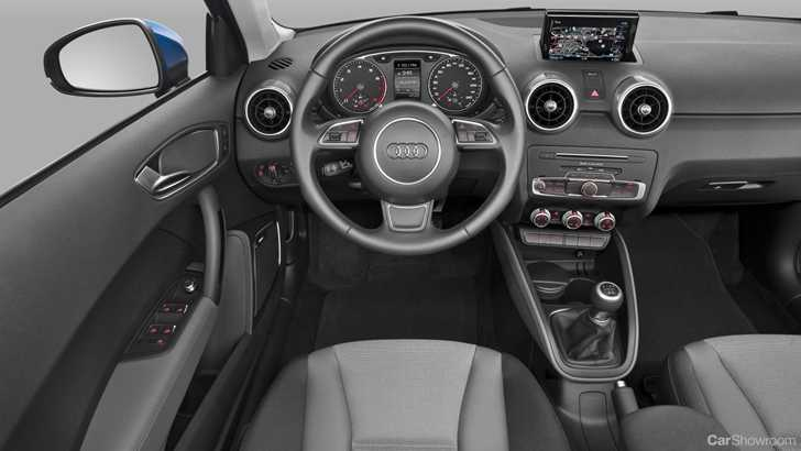 News Updates For Audi A1 And A1 Sportback