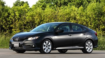 Honda Civic - Dynamic Study