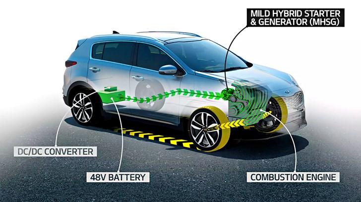 Kia Unwraps EcoDynamics Diesel-Electric Hybrid System