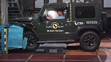 '19 Suzuki Jimny Whacked With 3-Star ANCAP Rating –Gallery