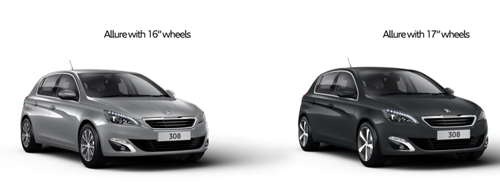 News Peugeot 308 Australian Key Features